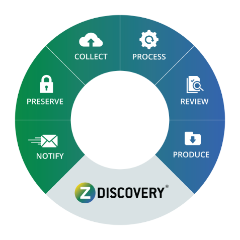ZDiscovery Product Graphic